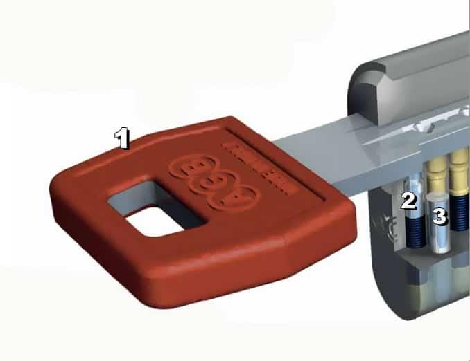U-TECH AGB cilindri porte yale ferramenta online sicurezza porte e finestre tuttoferramenta