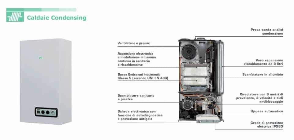 schema di funzionamento caldaia a condensazione di categoria 5